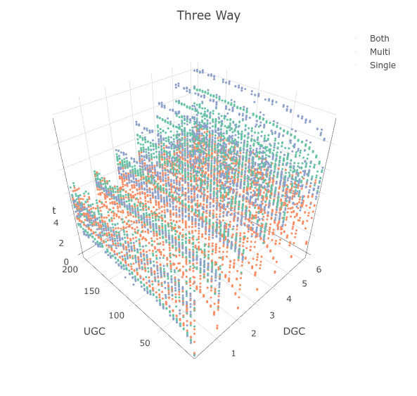3D plots in R with Plotly – Irfan's Adventures
